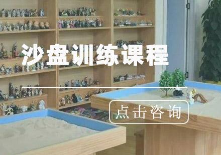 青島沙盤訓練培訓-沙盤訓練課程