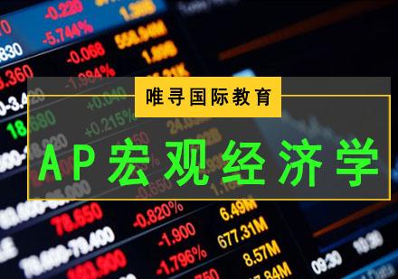 AP宏觀經濟學培訓