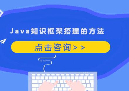 重慶學習網-Java知識框架搭建的方法