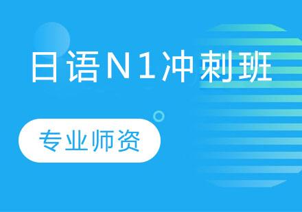 日語N1沖刺班